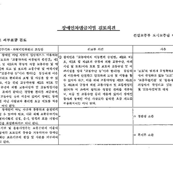 장차법안 조정안 검토의견