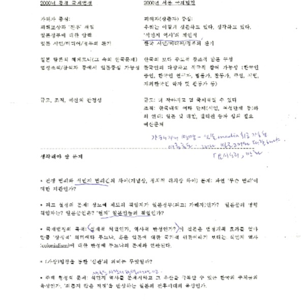 동경 법정과 서울 법정의 이념형적 차이